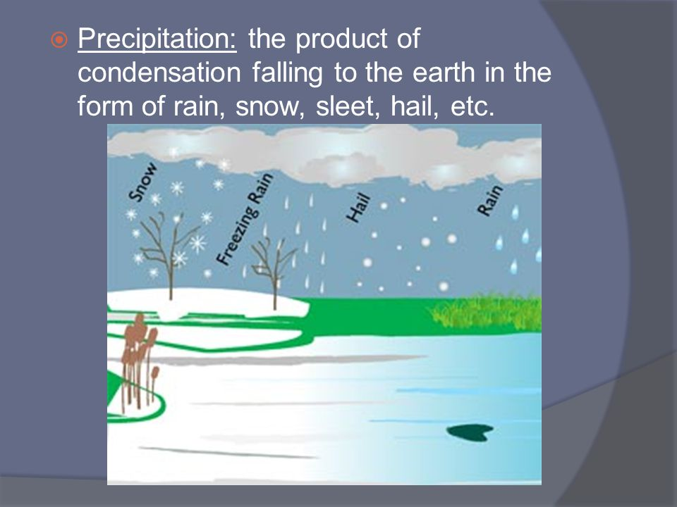 Precipitation: the product of condensation falling to the earth in the form of rain, snow, sleet, hail, etc.