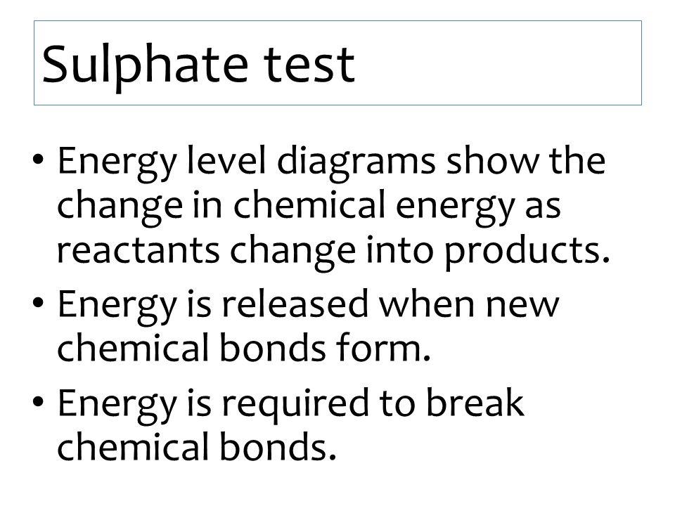 how to break chemical bonds