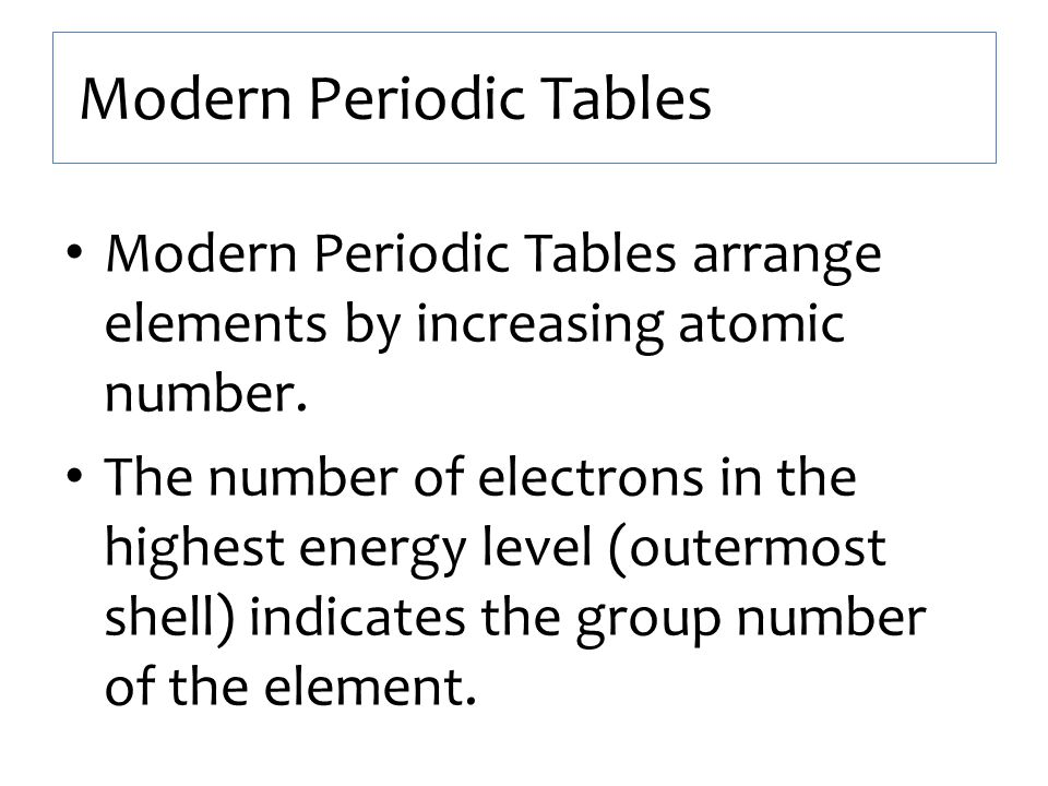 Modern Periodic Tables