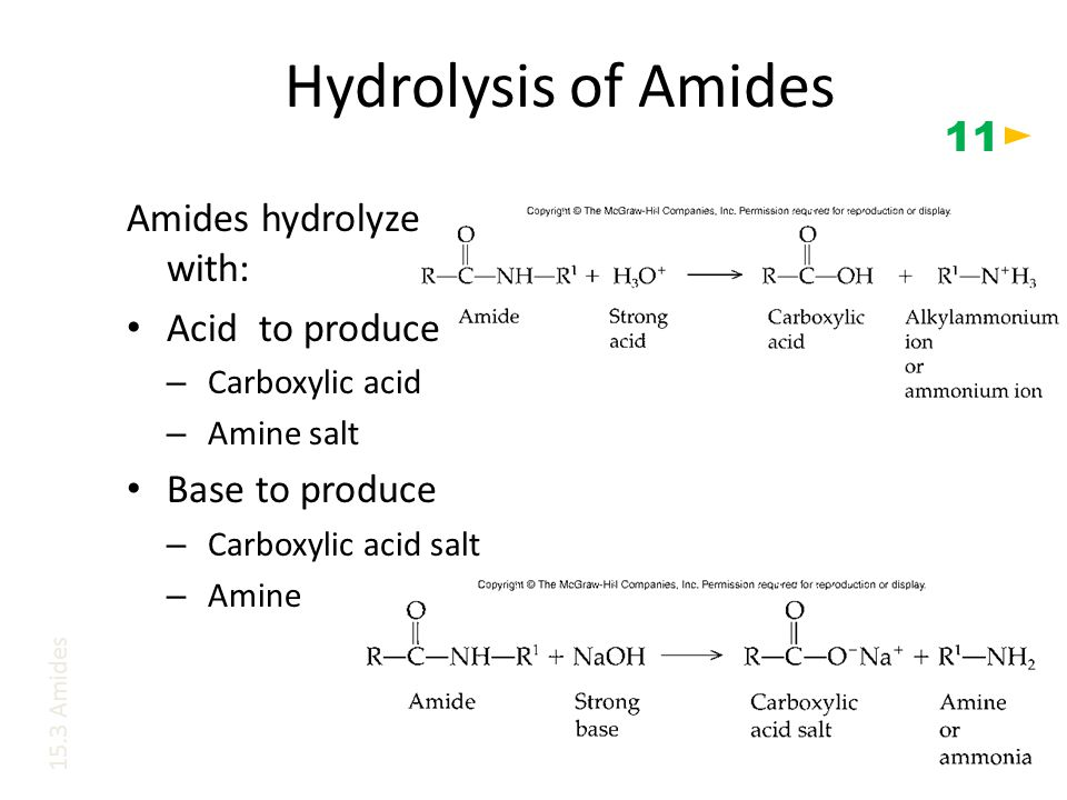 Hydrolysis of Amides 11 Amides hydrolyze with: Acid to produce