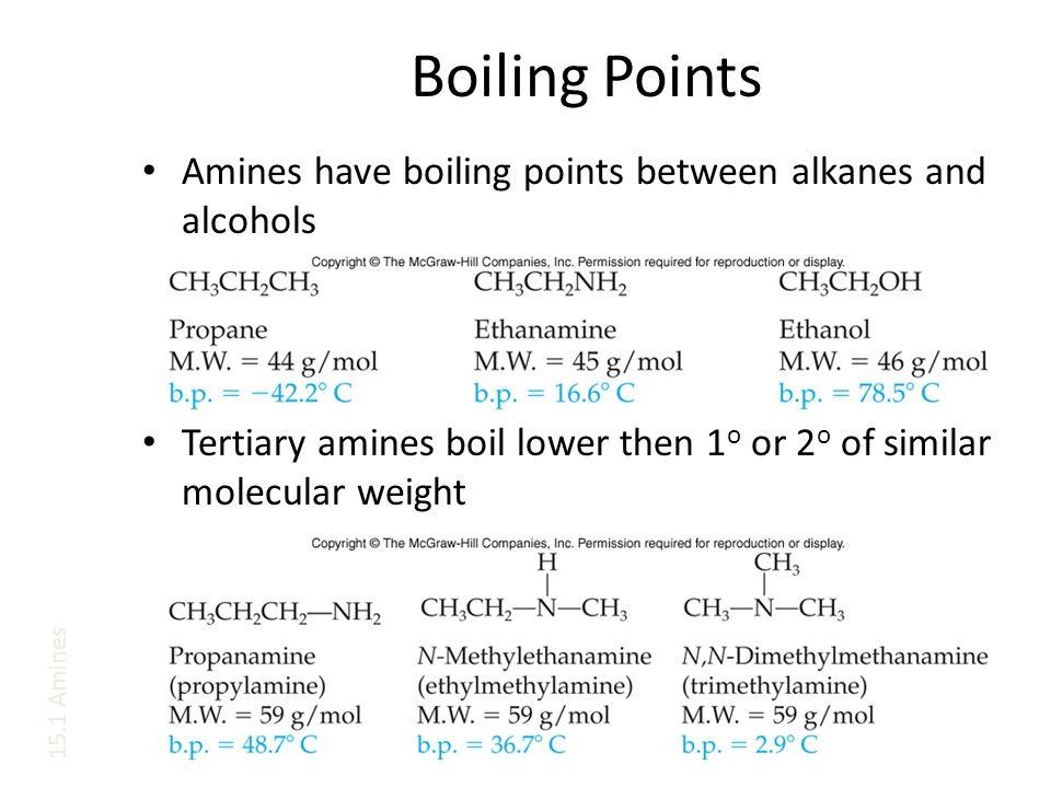 Boiling Points Amines have boiling points between alkanes and alcohols