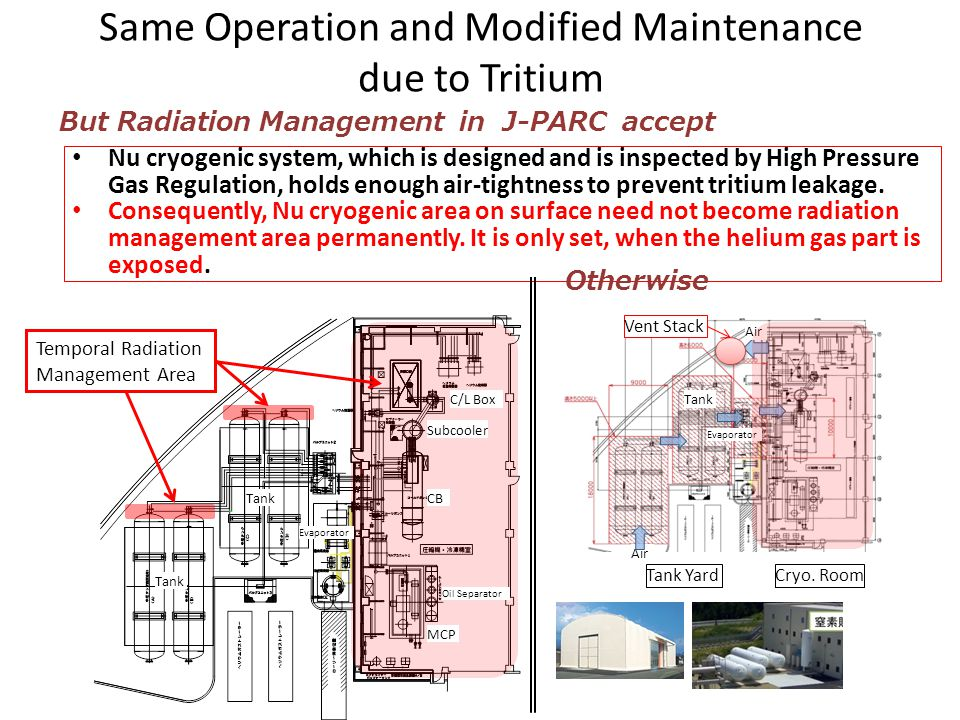 Same Operation and Modified Maintenance due to Tritium