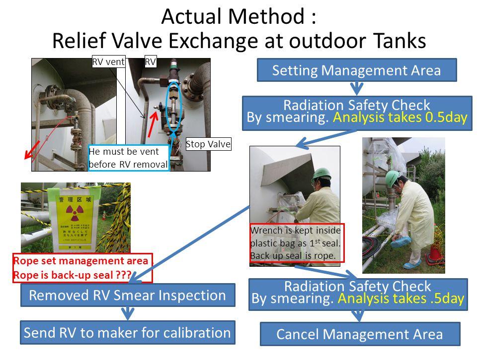 Actual Method : Relief Valve Exchange at outdoor Tanks