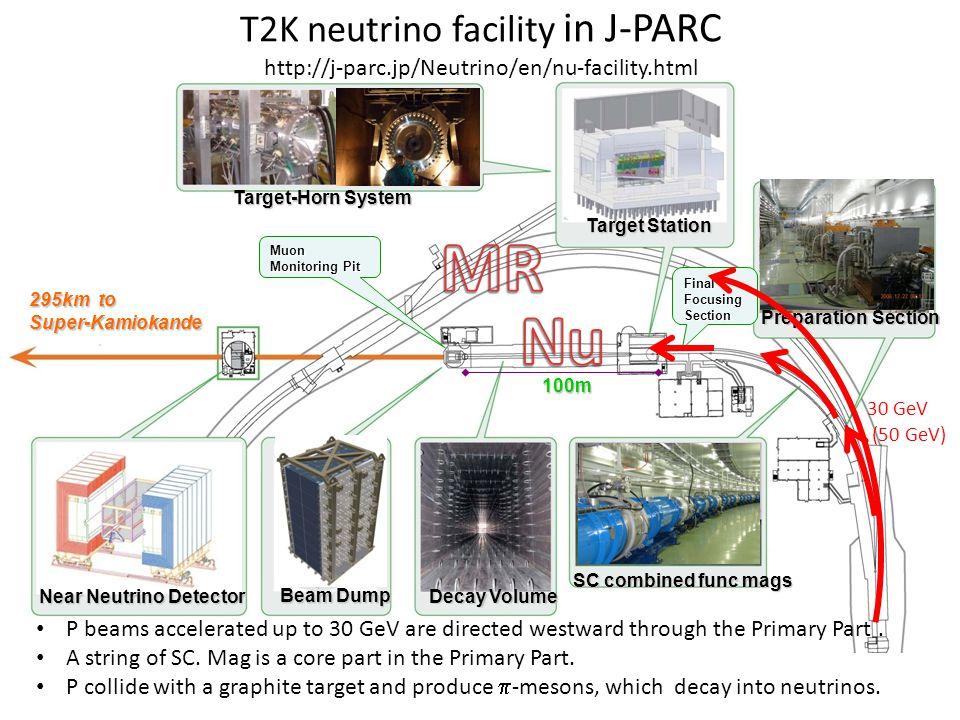 T2K neutrino facility in J-PARC http://j-parc