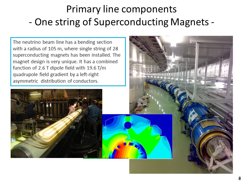 Primary line components - One string of Superconducting Magnets -