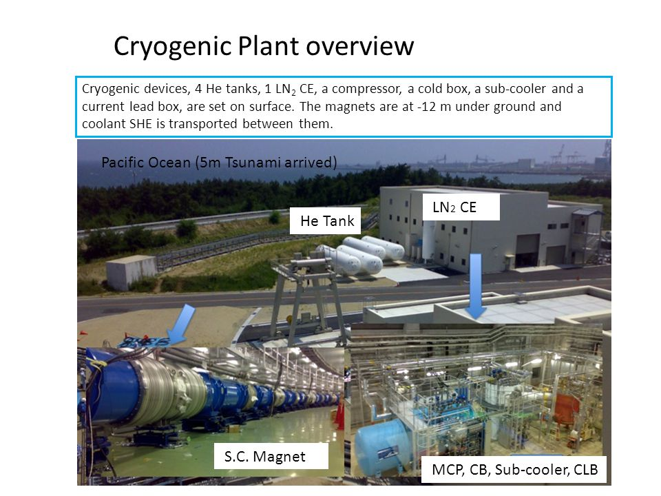 Cryogenic Plant overview