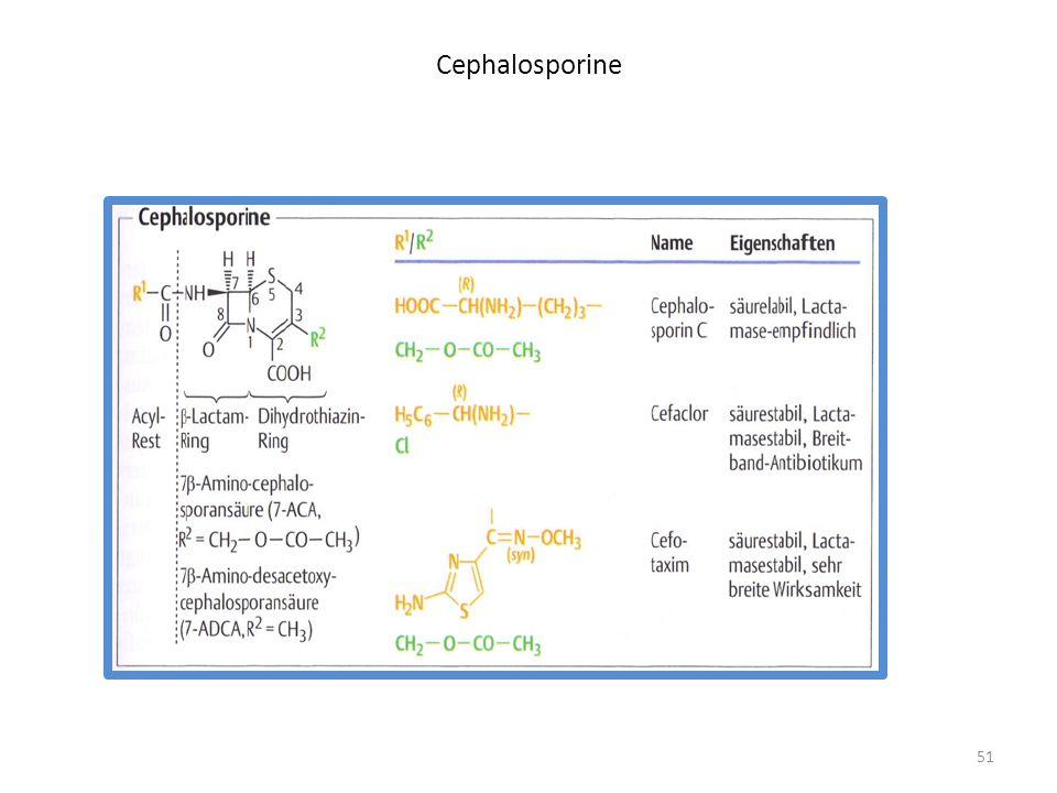 Cephalosporine