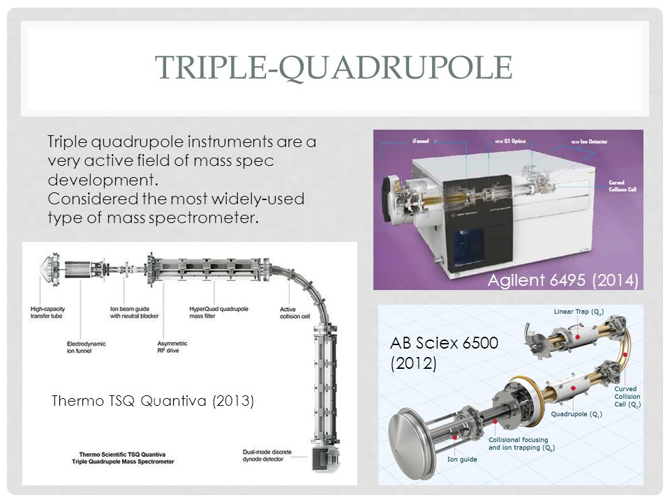 Triple-Quadrupole Agilent 6495 (2014) AB Sciex 6500 (2012)