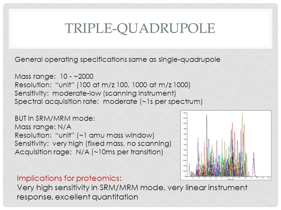 Triple-Quadrupole Implications for proteomics: