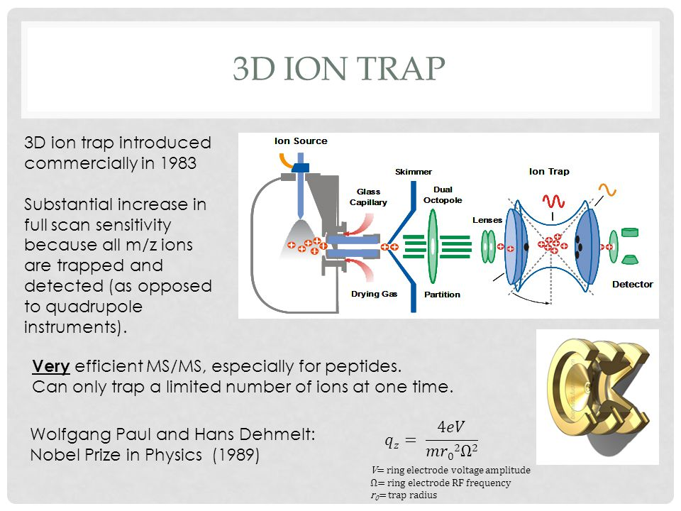 3D ion trap 3D ion trap introduced commercially in 1983