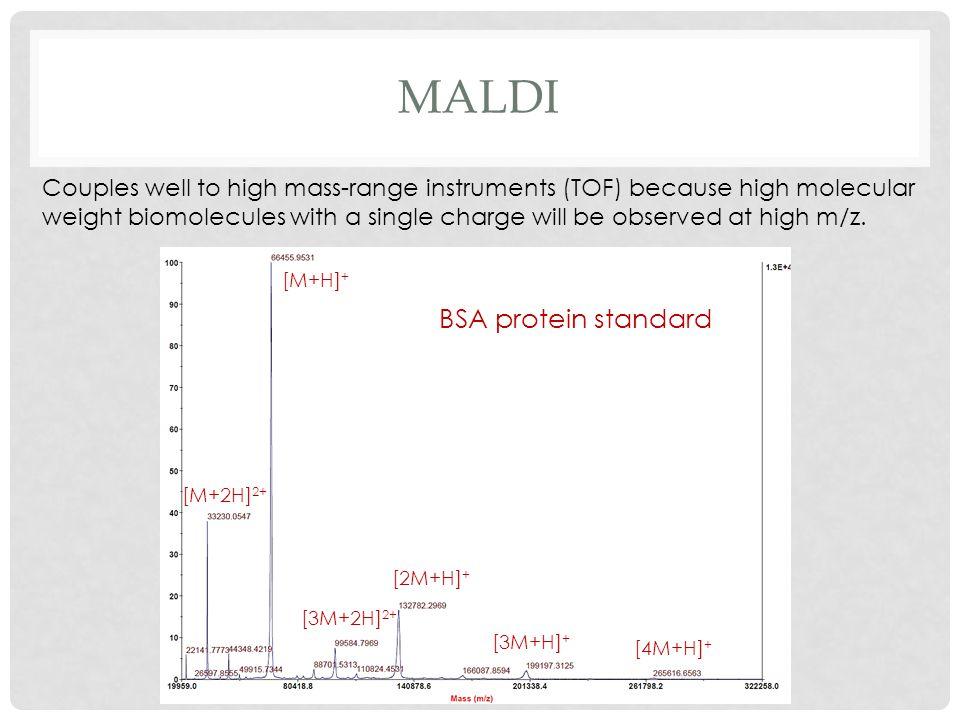MALDI BSA protein standard