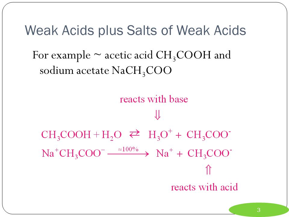 Weak Acids plus Salts of Weak Acids