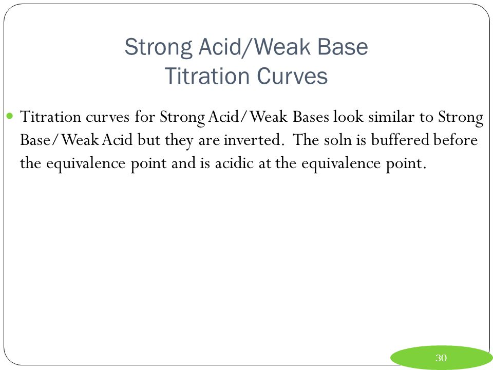 Strong Acid/Weak Base Titration Curves