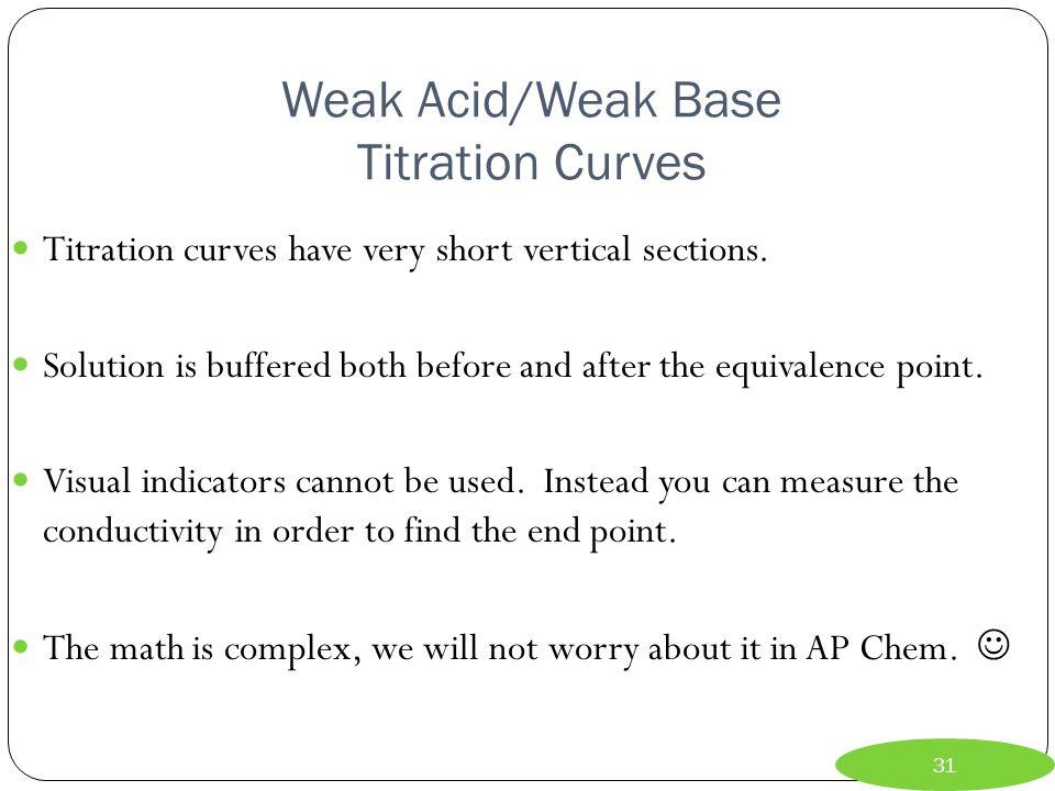 Weak Acid/Weak Base Titration Curves