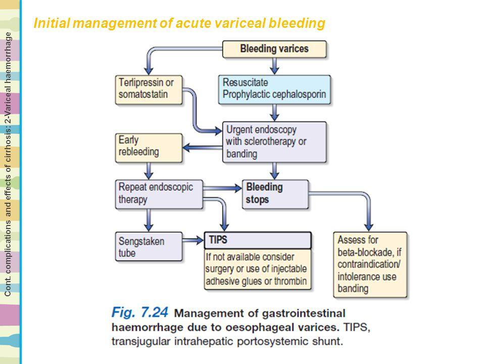 Initial management of acute variceal bleeding