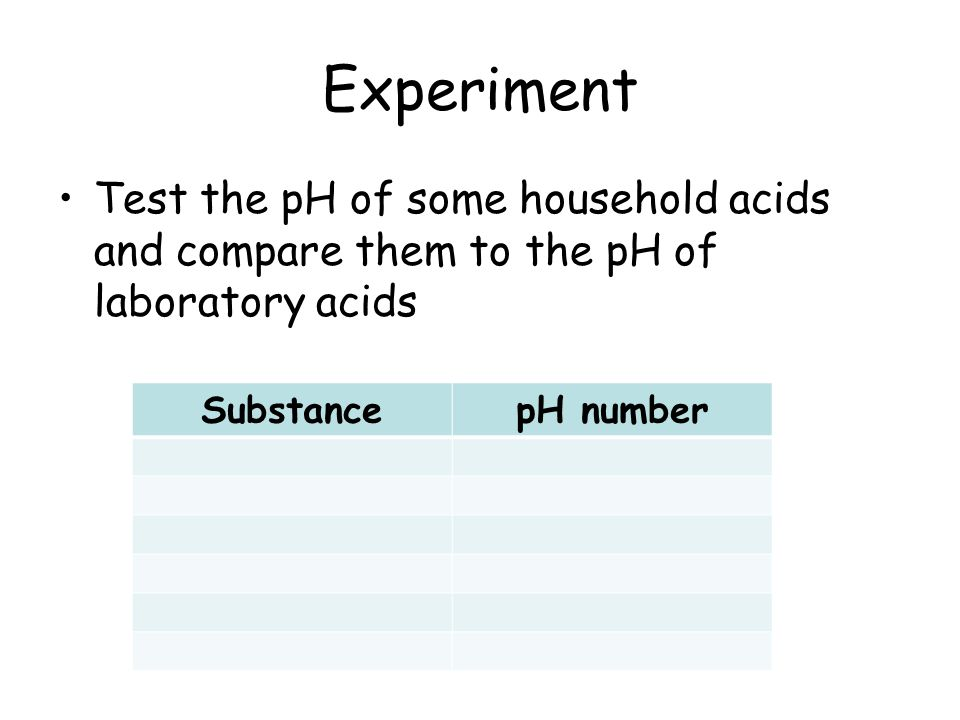 Experiment Test the pH of some household acids and compare them to the pH of laboratory acids. Substance.