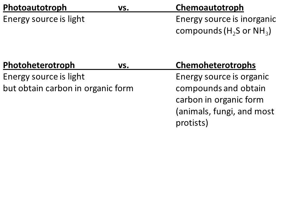 Photoautotroph vs. Chemoautotroph