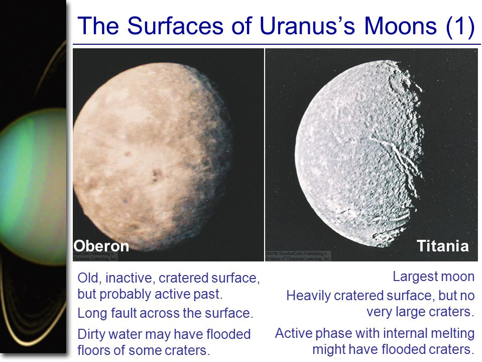 The Surfaces of Uranus's Moons (1)