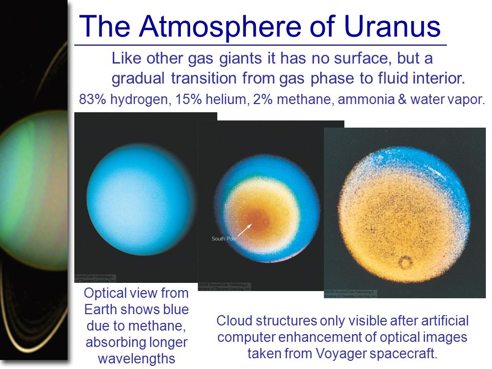 The Atmosphere of Uranus