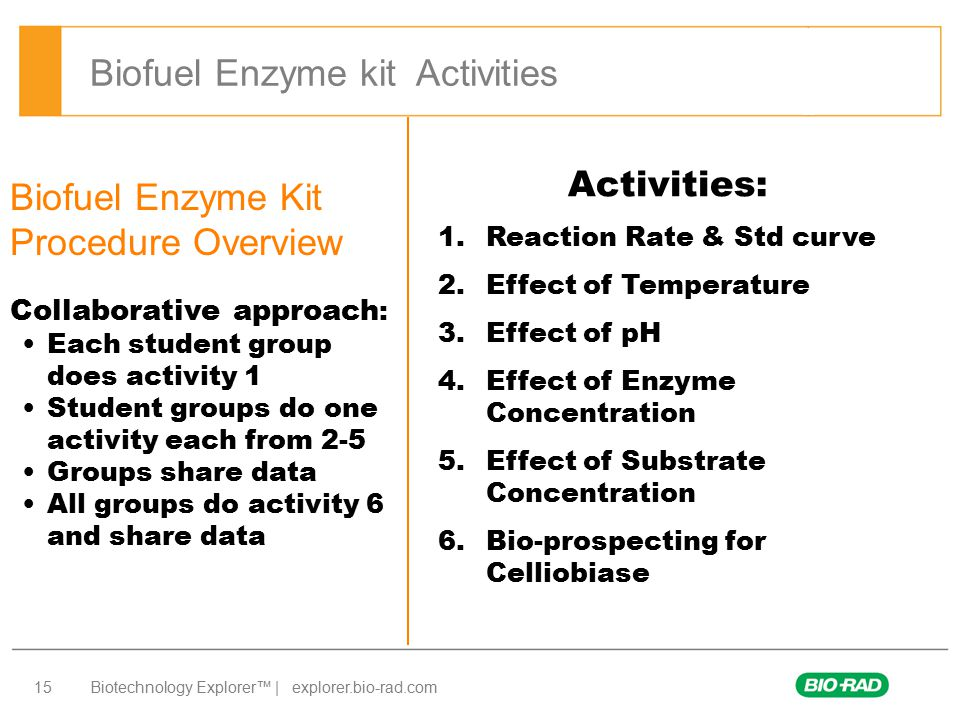 Biofuel Enzyme Kit Procedure Overview