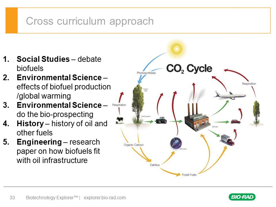 Cross curriculum approach