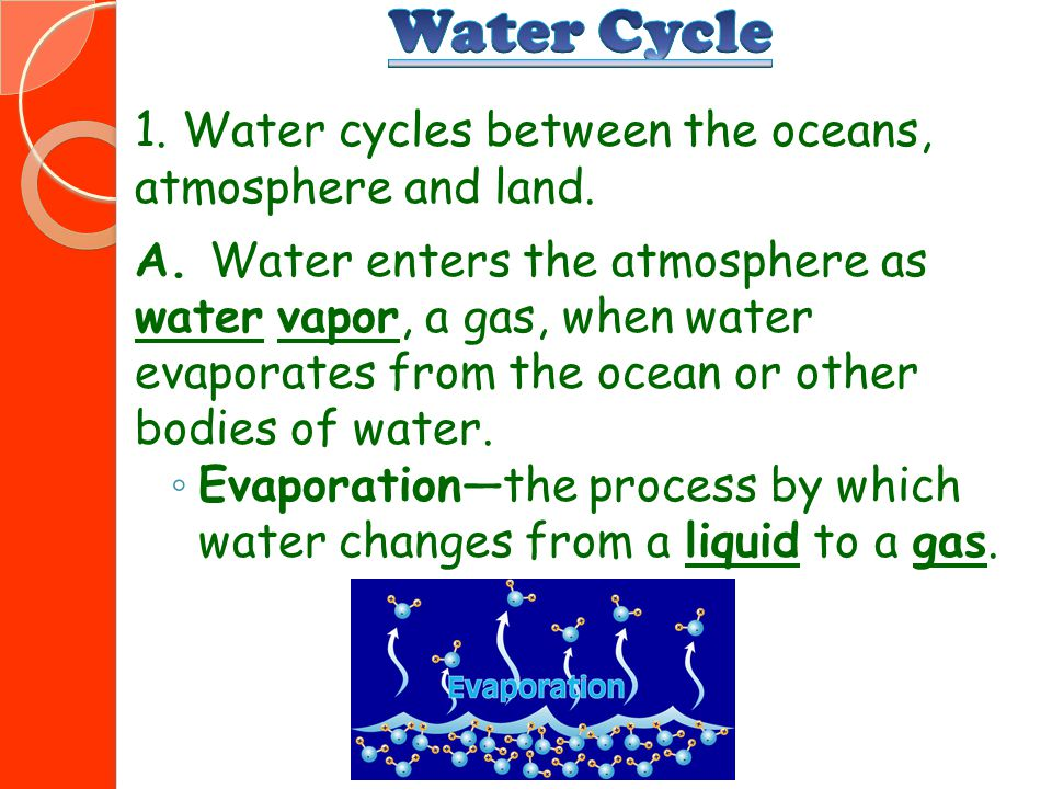 Water Cycle 1. Water cycles between the oceans, atmosphere and land.
