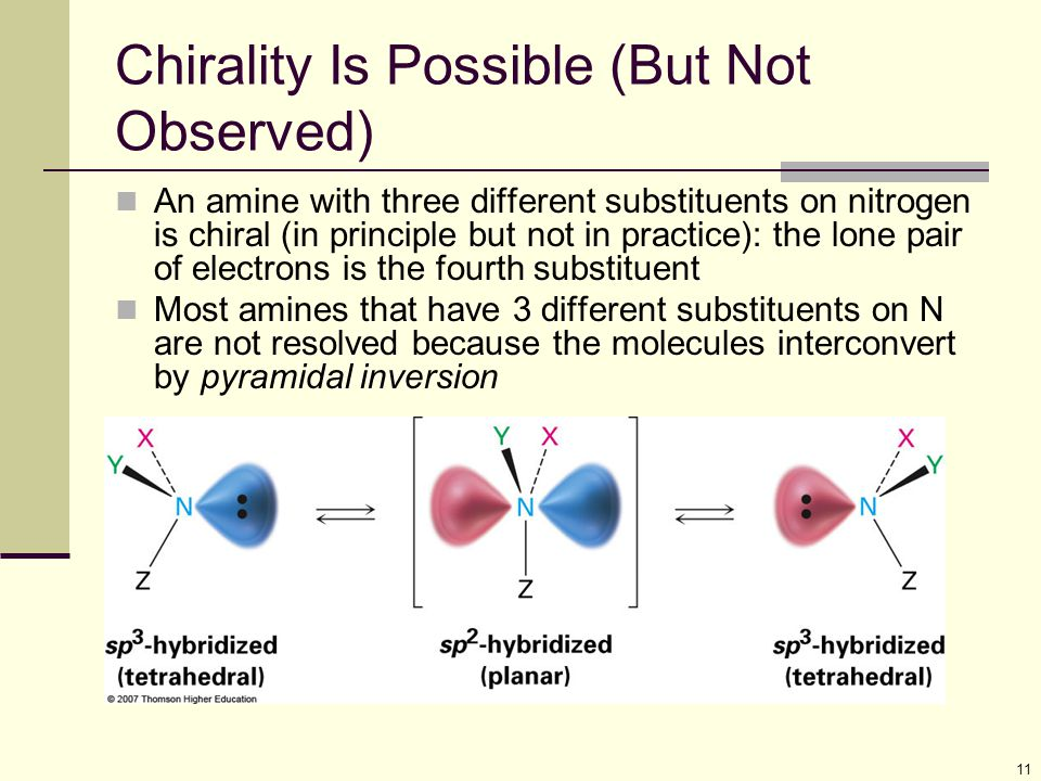 Chirality Is Possible (But Not Observed)