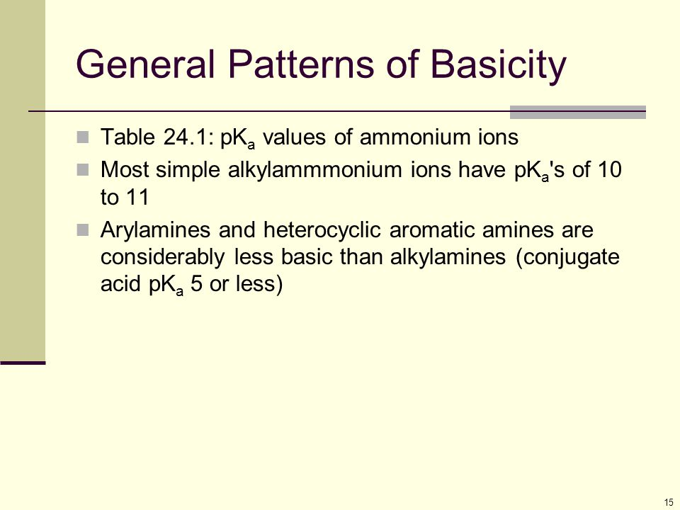 General Patterns of Basicity