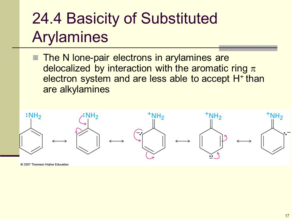 24.4 Basicity of Substituted Arylamines