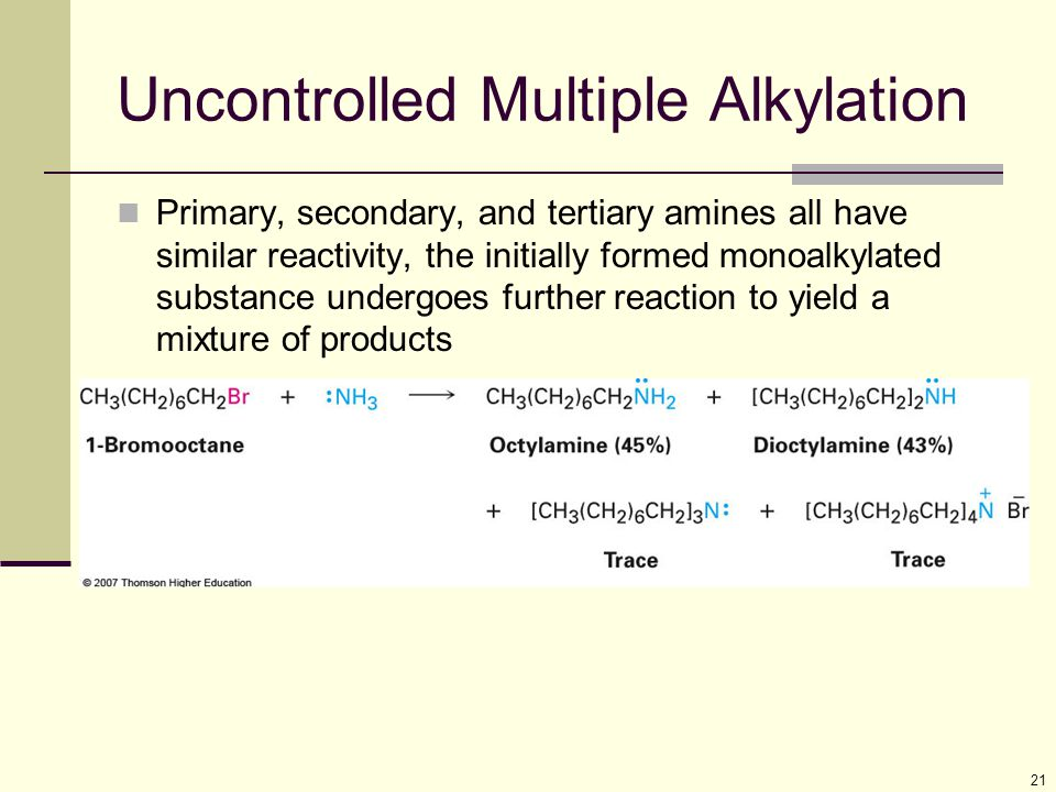Uncontrolled Multiple Alkylation