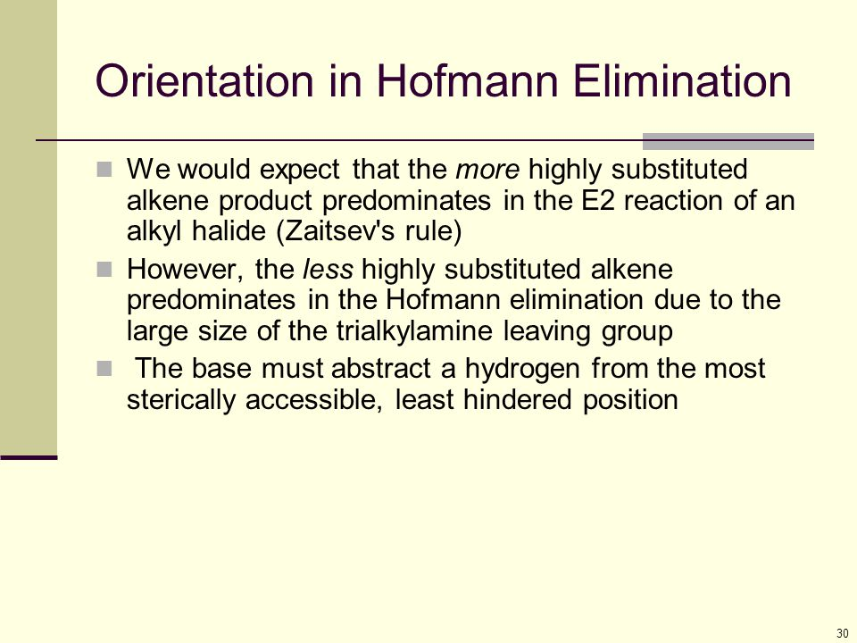 Orientation in Hofmann Elimination
