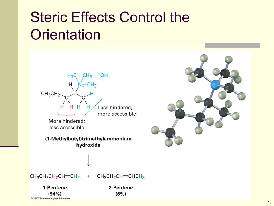 Steric Effects Control the Orientation