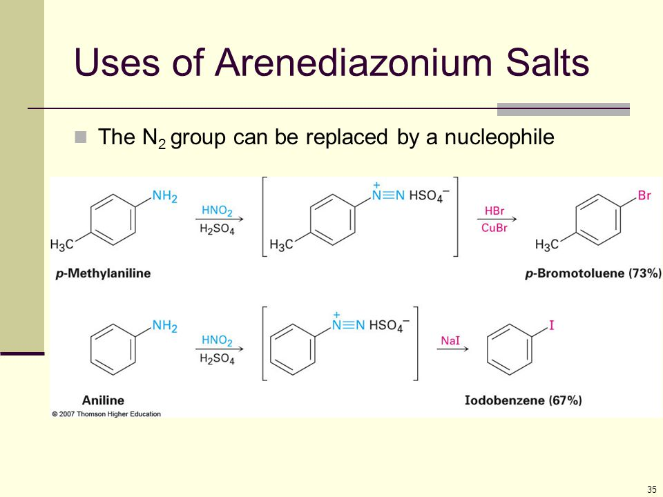 Uses of Arenediazonium Salts