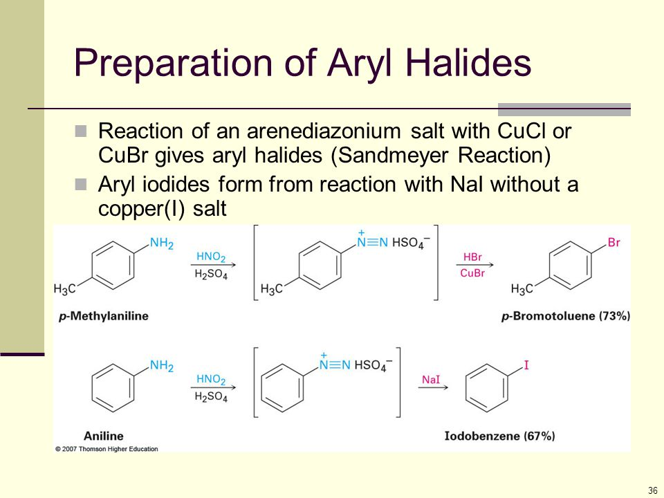 Preparation of Aryl Halides