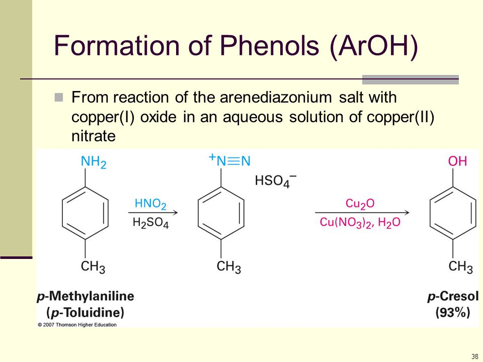 Formation of Phenols (ArOH)
