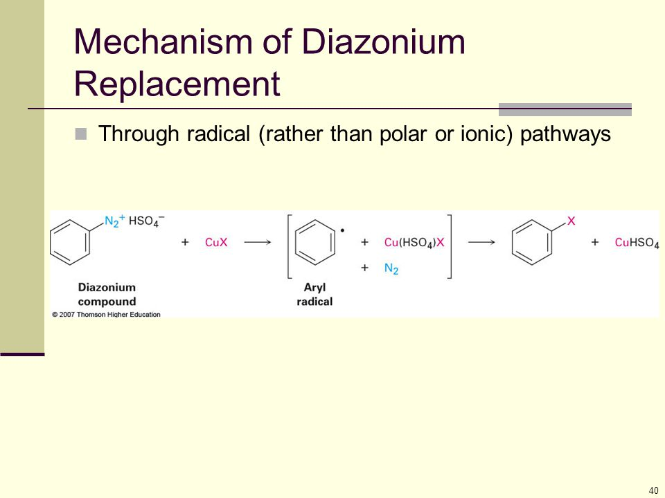 Mechanism of Diazonium Replacement