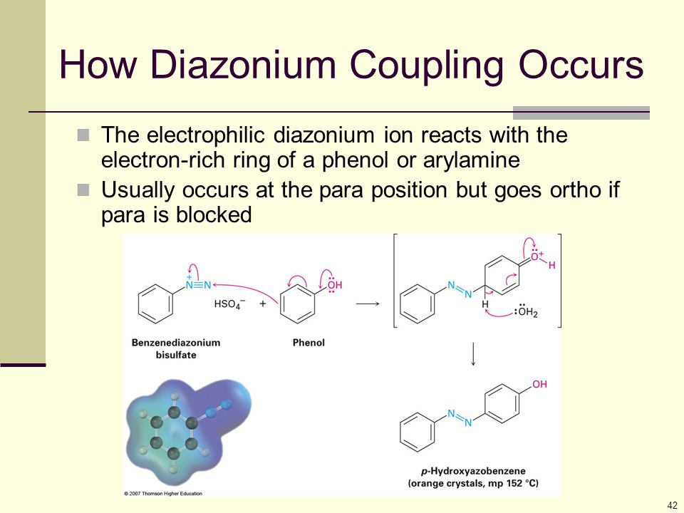 How Diazonium Coupling Occurs
