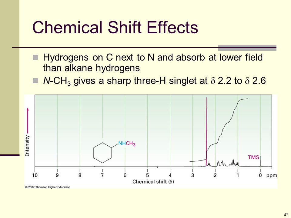 Chemical Shift Effects