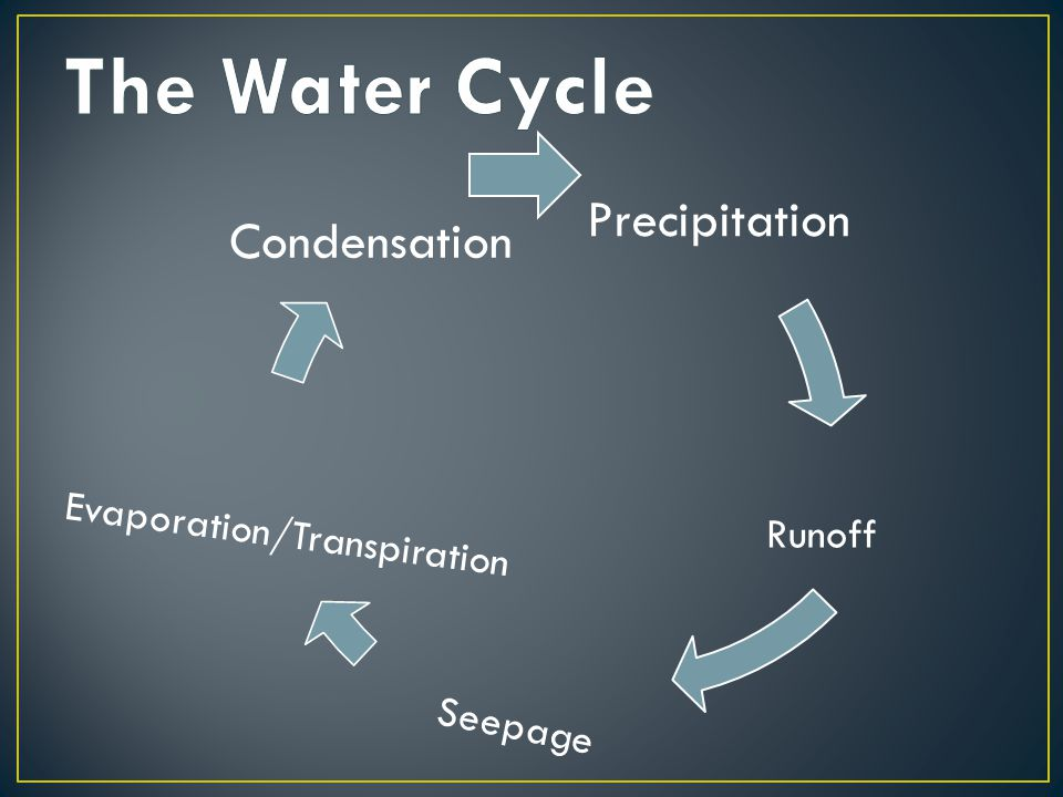 Evaporation/Transpiration