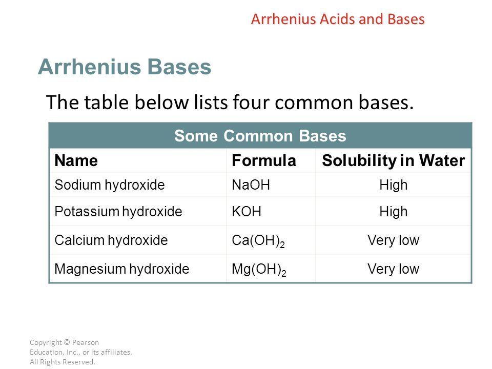 The table below lists four common bases.