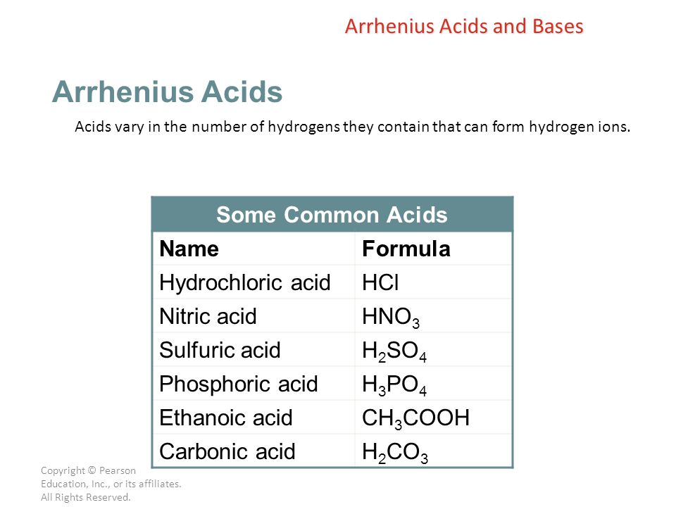 Arrhenius Acids Arrhenius Acids and Bases Some Common Acids Name