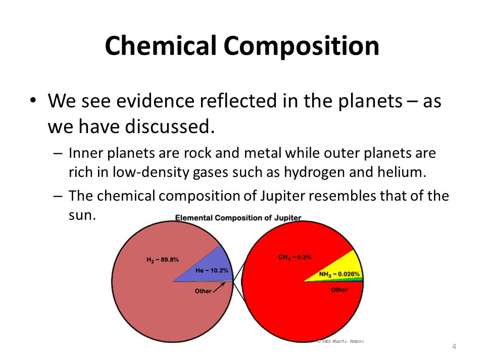 Chemical Composition We see evidence reflected in the planets – as we have discussed.