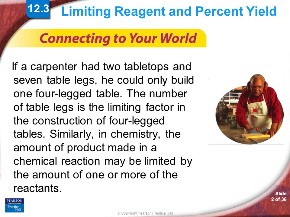 Limiting Reagent and Percent Yield