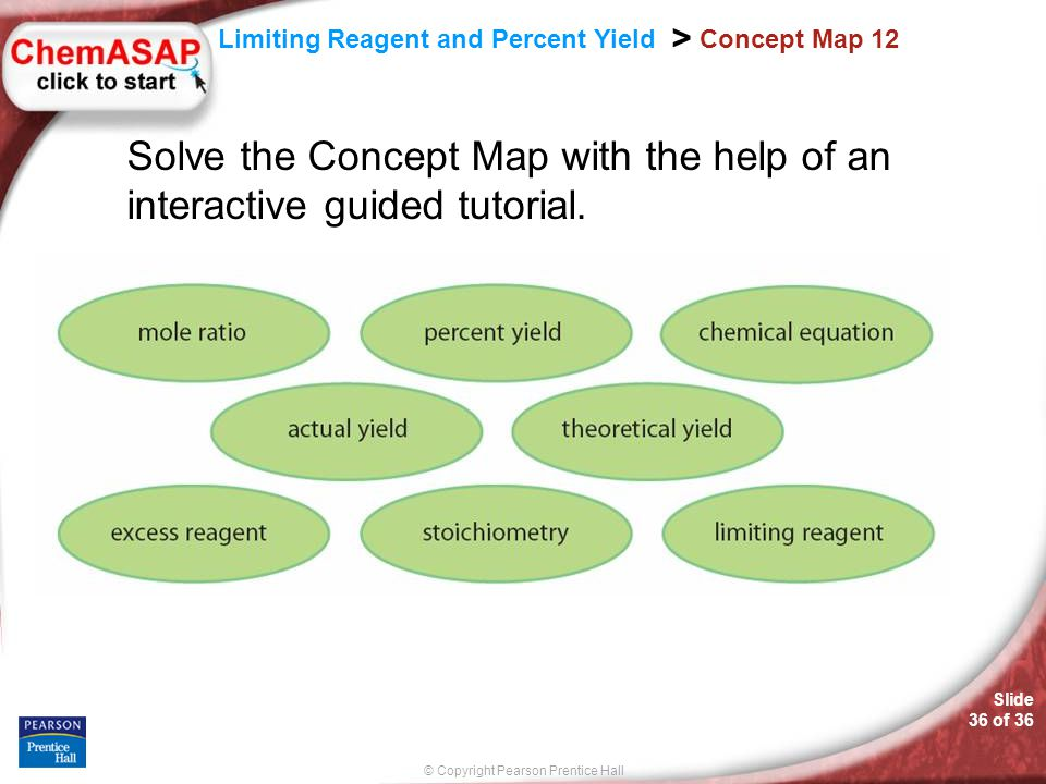 Solve the Concept Map with the help of an interactive guided tutorial.