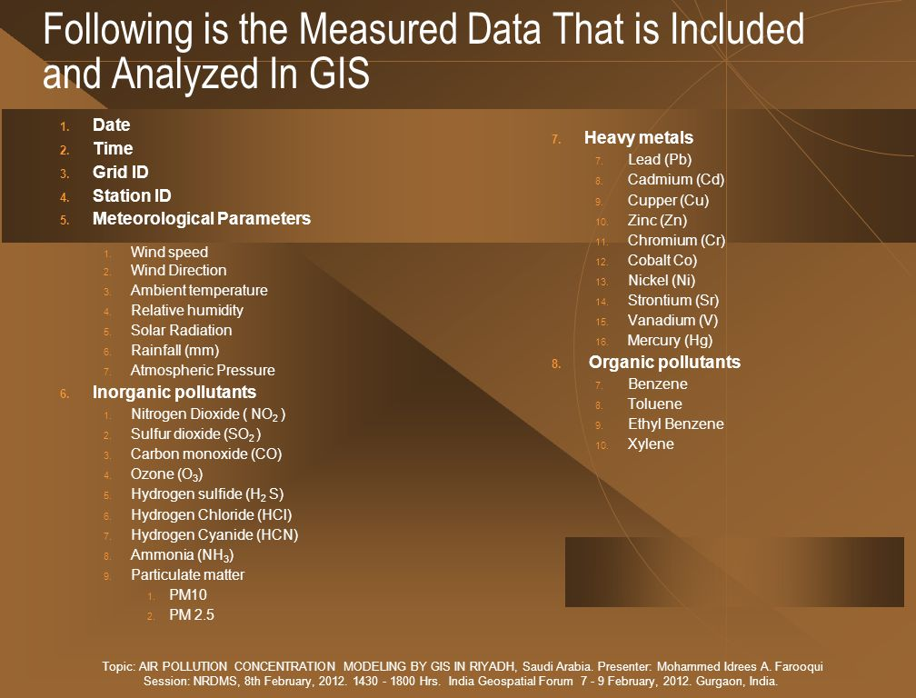 Following is the Measured Data That is Included and Analyzed In GIS