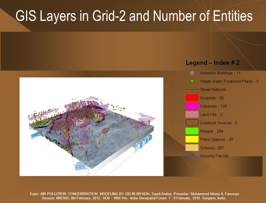 GIS Layers in Grid-2 and Number of Entities