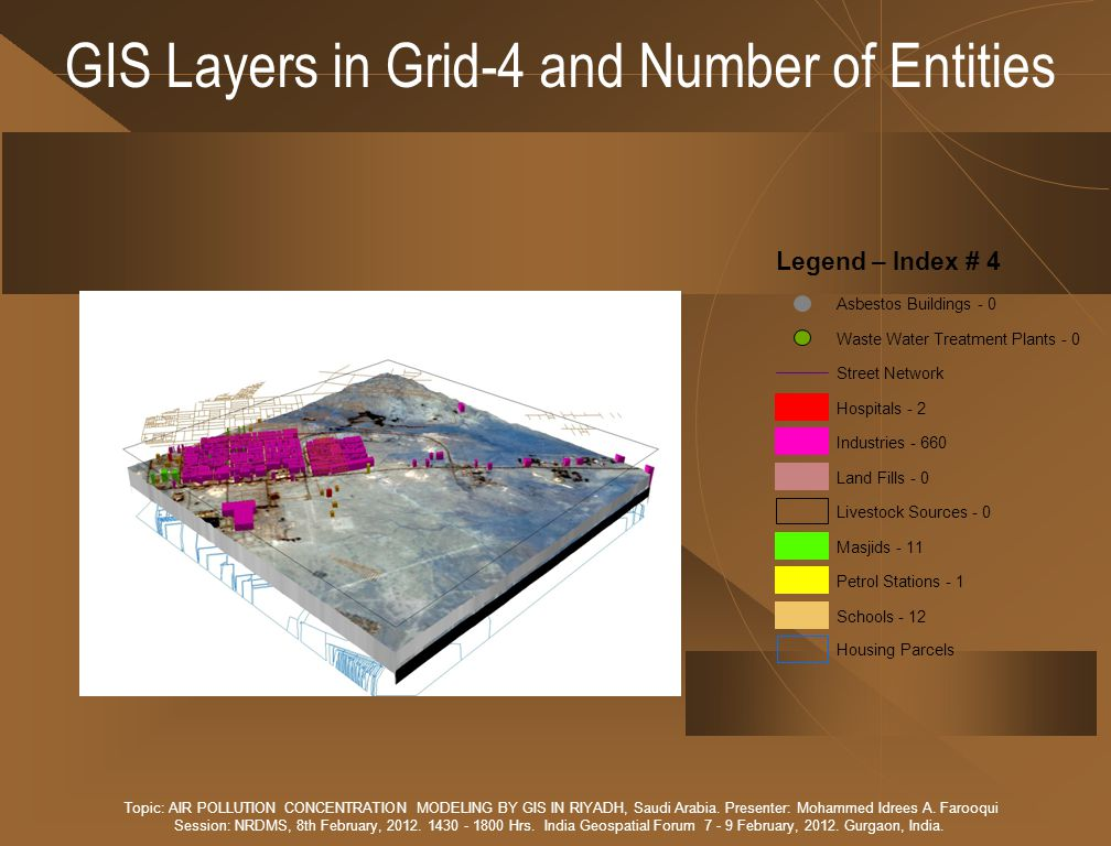 GIS Layers in Grid-4 and Number of Entities