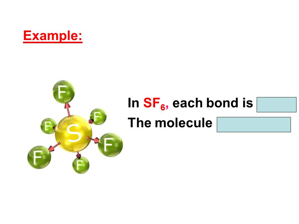 Example: In SF6, each bond is polar. The molecule is nonpolar
