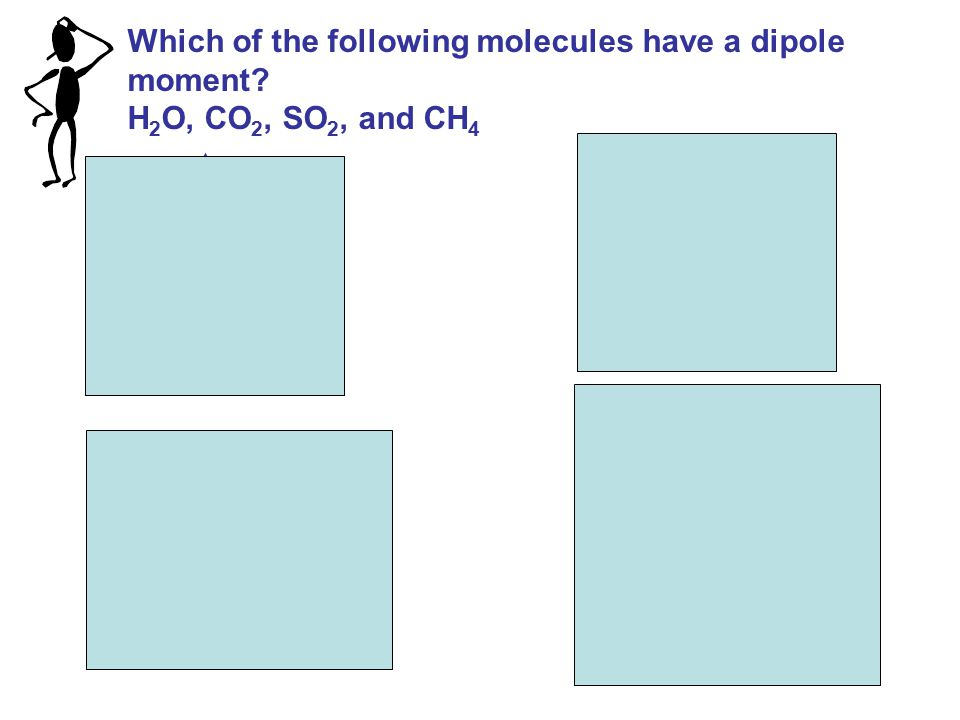 Which of the following molecules have a dipole