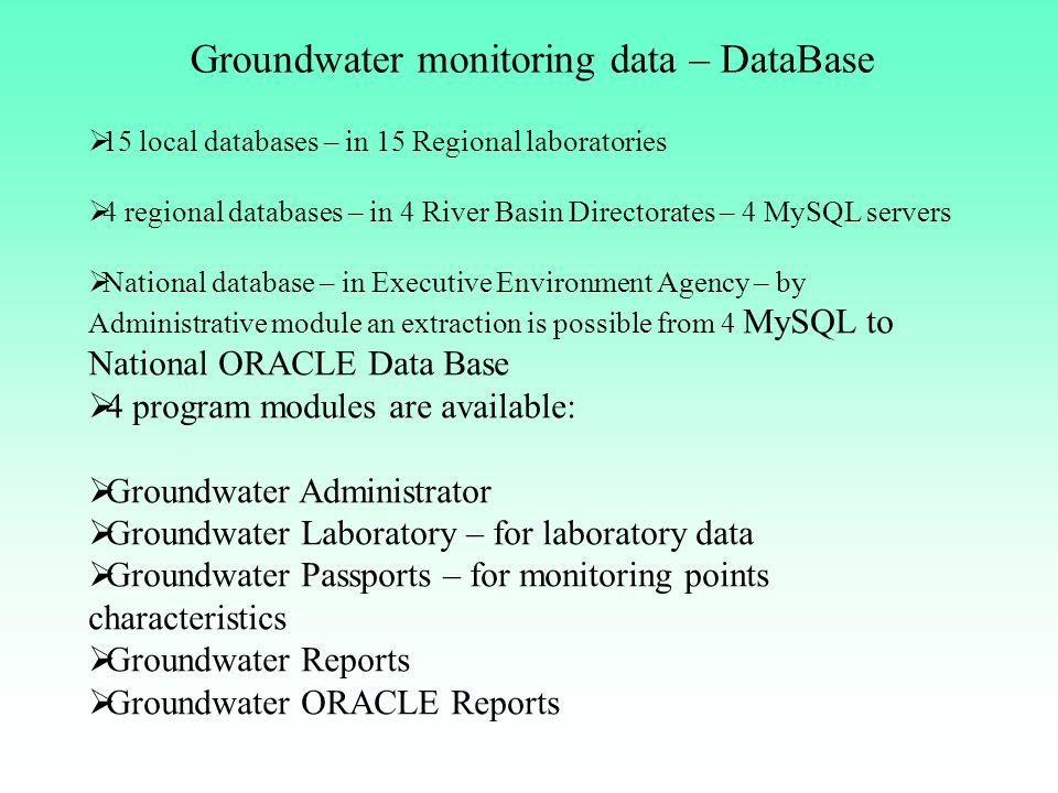 Groundwater monitoring data – DataBase